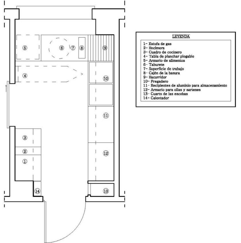Estructura Cocina Frankfurt
