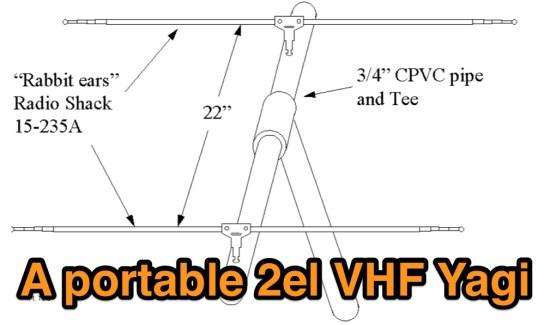A portable 2-element VHF yagi