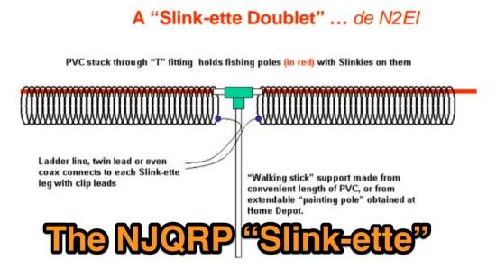 Slink-ette antenna