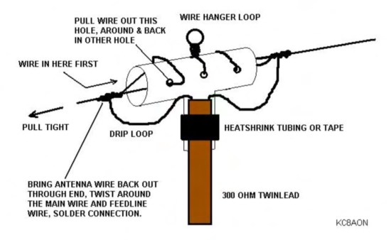 Center feed insulator