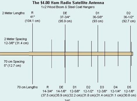 The $4.00 Ham Radio Satellite Antenna