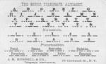 Morse Code abreviations