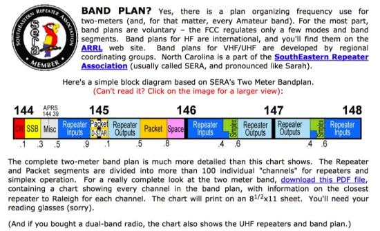 RARS Repeater Operating Guide