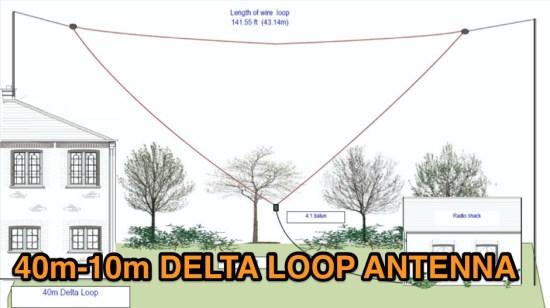40-10 Delta Loop Antenna