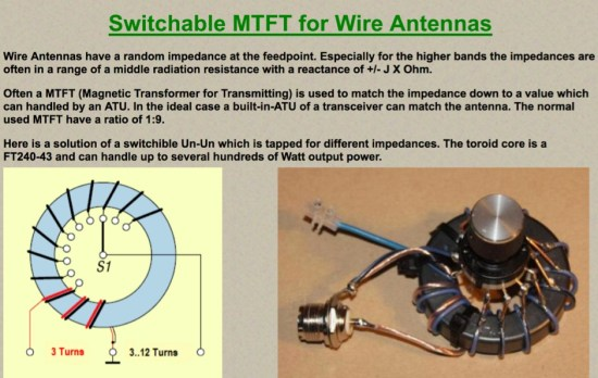 Switchable MTFT for Wire-Antennas