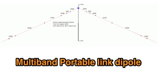 Portable link dipole