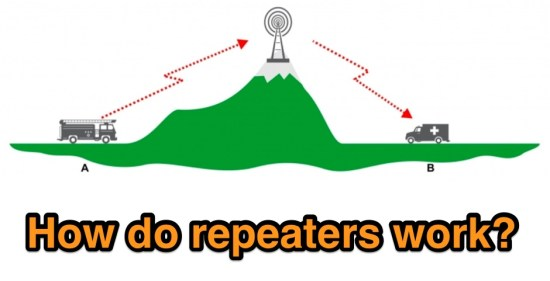 How do Repeater Work ?
