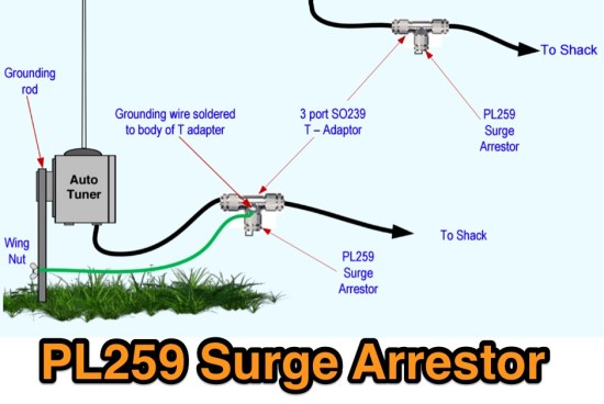 PL259 Surge Arrestor
