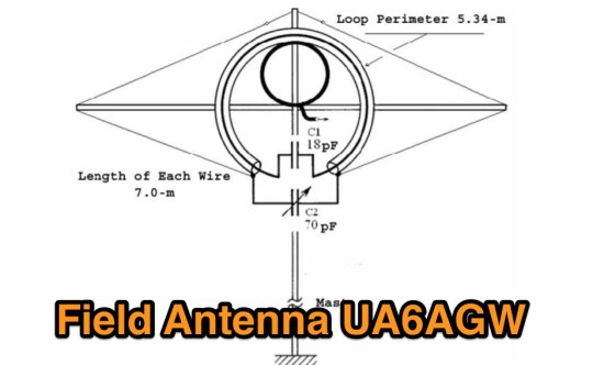 Field Antenna for 40m