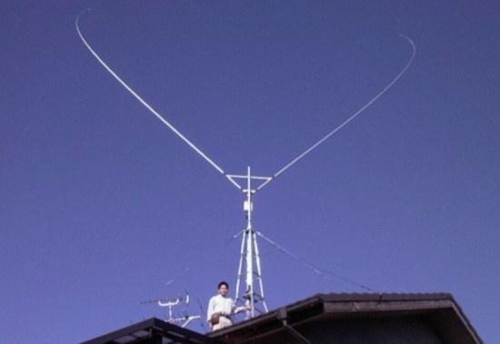 HF multi-band Delta loop antenna