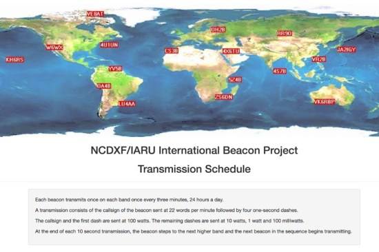 NCDXF Beacons Transmission Schedule