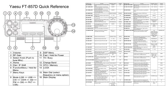 Yaesu FT-857D Cheat Sheet