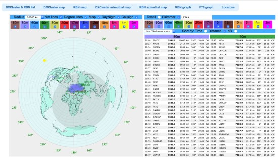 Online Live Azimuthal map
