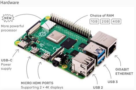 Setting up Raspberry Pi for Ham Radio