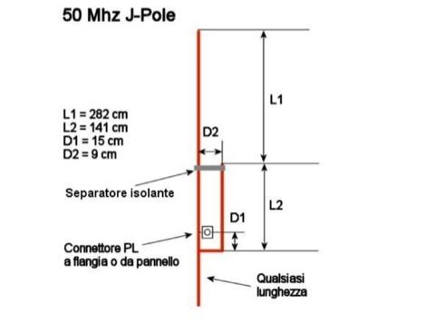 J-POLE for 50MHz by IZ0UPS
