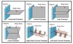 Understanding Antenna Polarization