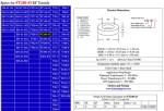 Online Toroid Multi Calculator