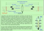 Short Multiband Dipole Array