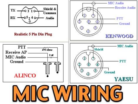 Cool Cb Radio Mic Wiring Diagrams Wiring Diagram Wiring Digital Resources Nekoutcompassionincorg