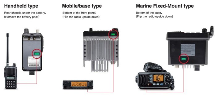 Beware of Fake Icom Radios