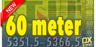 60 meter band