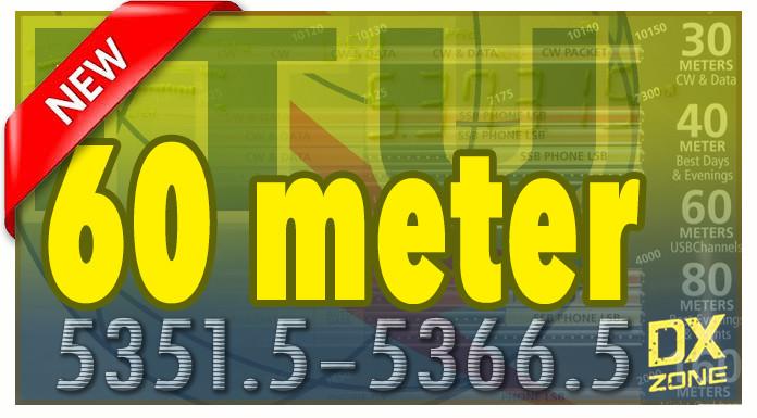 60 meter band