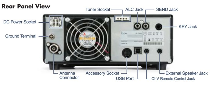 IC-7300 Rear Panel View