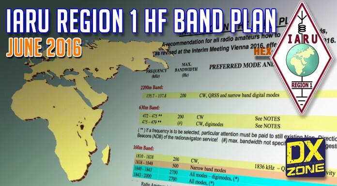 IARU Region 1 HF Band Plan