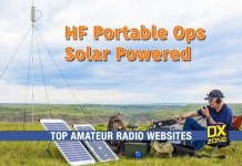 Top amateur radio websites issue 1807