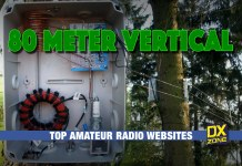 Top-amateur-radio-wbsites-issue-1814