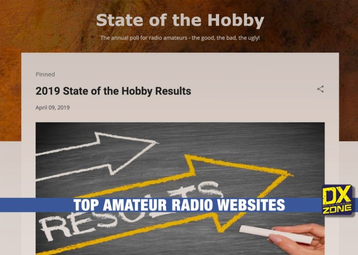 Top-amateur-radio-websites-issue-1934