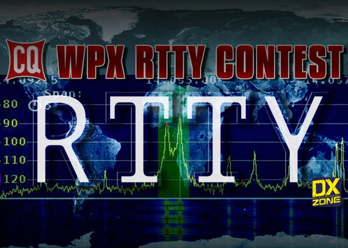 CQ WPX RTTY Contest 2020