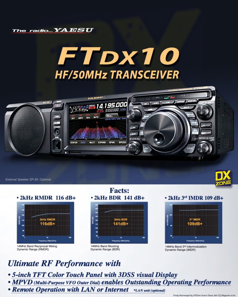 FTDX10 by YAESU