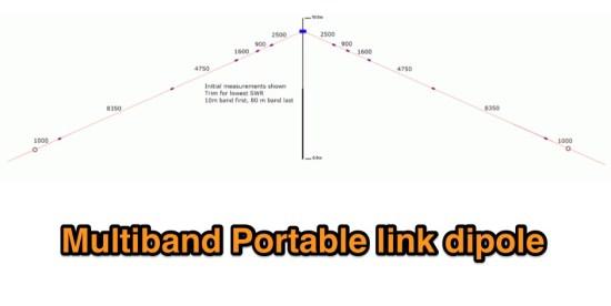 Portable link dipole