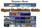 Signal Identification Guide