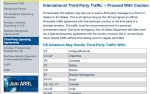 International Third-Party Traffic