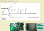 Digital VOX Sound Card Interface