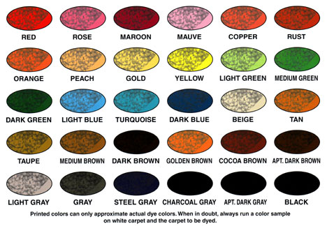 Do It Yourself Carpet Dyeing Lets See Carpet New Design