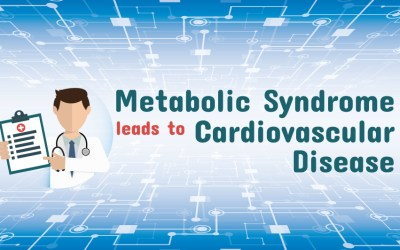 Metabolic Syndrome leads to Cardiovascular Disease