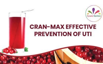 Cran-Max – Effective Prevention of UTI