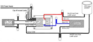 1000 watt metal halide ballast wiring diagram