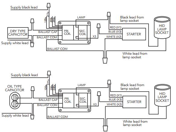 high pressure sodium ballast wiring?resize\=584%2C437 advance hps ballast wiring diagram wiring diagrams T8 Ballast Wiring Diagram at alyssarenee.co