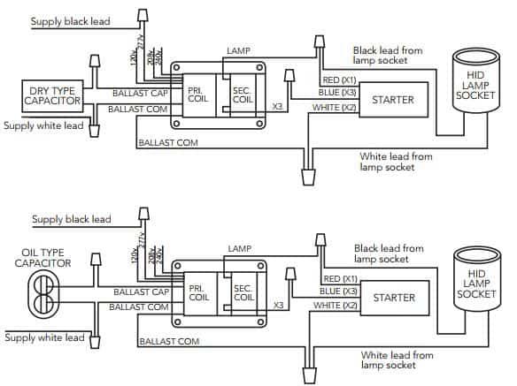 Universal Ballast Wiring Diagrams Wiring Schematic Diagram