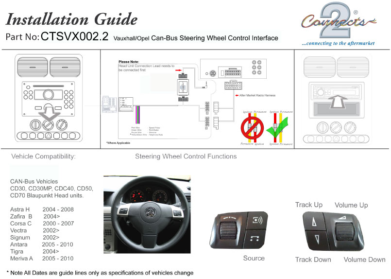 Blaupunkt 2020 Wiring Diagram Vauxhall Astra Cd30 Diagramdesign: Vauxhall Astra H 2004 2010 Alarm Wiring Diagrams At Freddryer.co