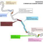 BEAUME - Hydromorphologie : cartographie de la présentation des actions à mener sur le bassin versant de la Beaume