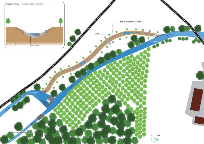 Dans le cadre de la maîtrise d'œuvre de la continuité écologique des rivières Gizia et Sonnette, illustration (vue en plan) au niveau esquisse du projet de rivière de contournement
