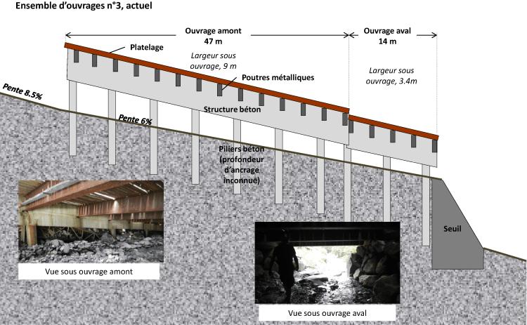 GLAPET - Plan de gestion : schéma d'un ensemble d'ouvrages du torrent Glapet