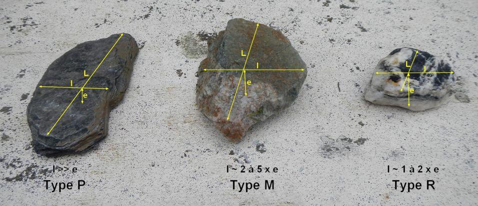 GLAPET - Plan de gestion : photo de galet et technique de mesure