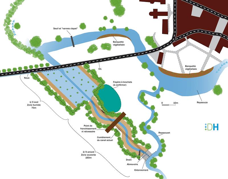 Schéma de projet : vue en plan général du système de vannages sur le Reyssouzet (phase esquisse)dans le cadre du projet de continuité écologique