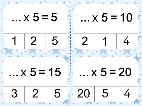 Jeux Sur Les Tables De Multiplication Pour Le Rituel Dys E Moi